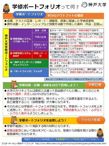 ポータル 大学 徳島 文理